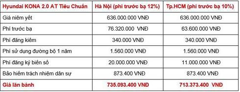 Giá lăn bánh Hyundai Kona 2.0 bản tiêu chuẩn
