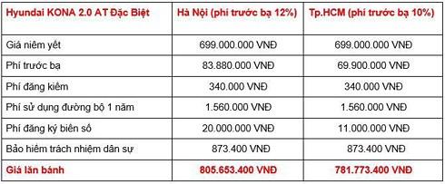 Giá lăn bánh Hyundai Kona 2.0AT