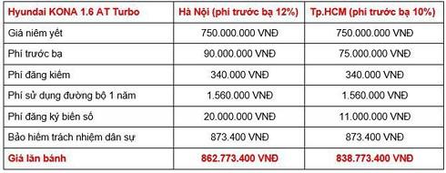 Giá lăn bánh Hyundai Kona 1.6 AT Turbo